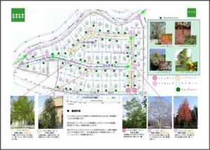 街並み提案図面